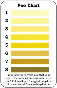 To pee yellow it healthy is