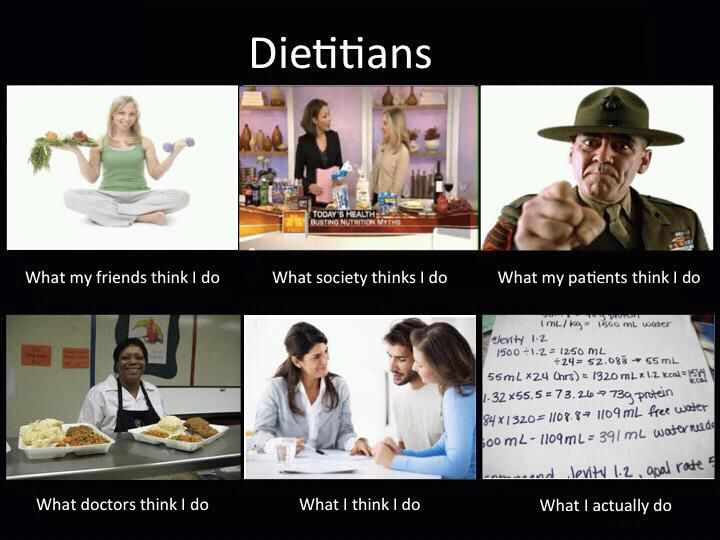 Registered Dietitian Or Nutritionist Budget For